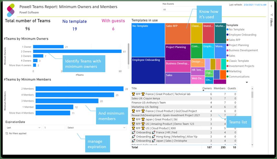 Microsoft-Teams-management-PowerBI.png (959×552)